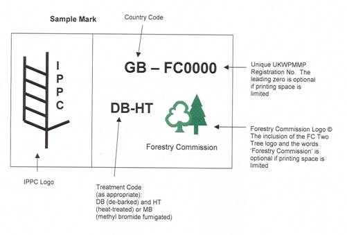 The UK Wood Packaging Material Marking Programme